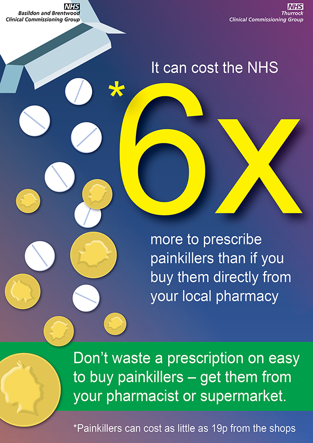 Buy Your Own Simple Painkillers Nhs Basildon And